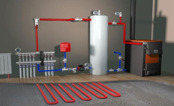 Электронный регулятор температуры отопления отопление